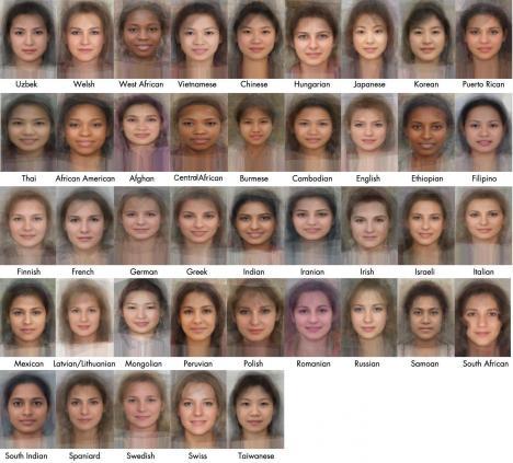 Det genomsnittliga kvinnoansiktet i olika länder