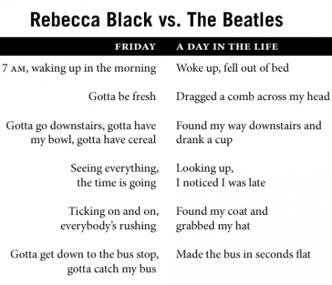 Rebecca Black möter The Beatles