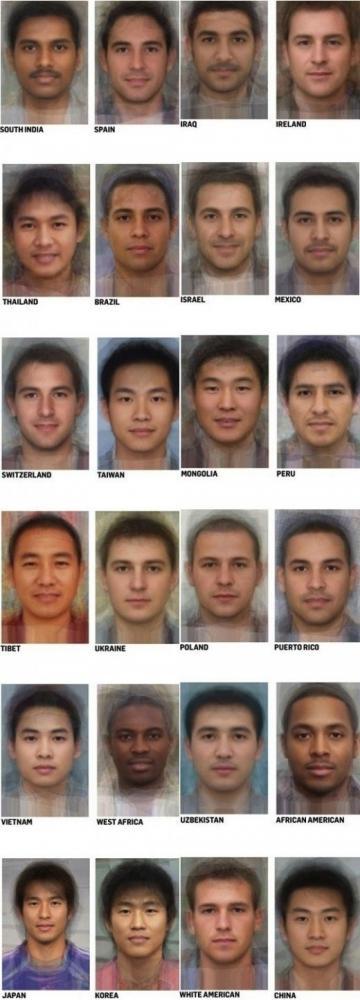 Så ser genomsnittsmänniskan ut i olika länder