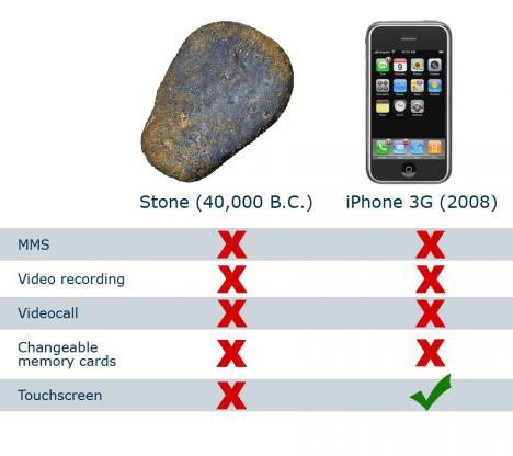 Sten vs. iPhone