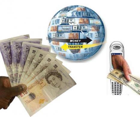 money transfers to Poland