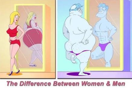 Skillnaden mellan män och kvinnor