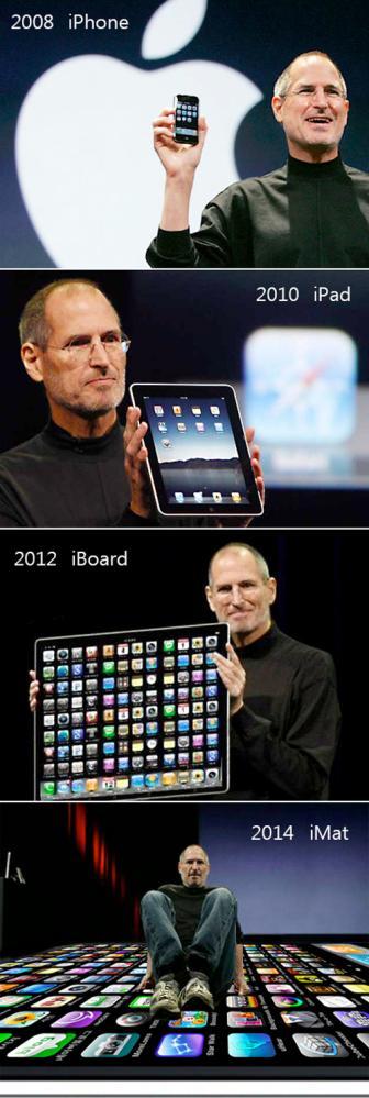 Vad kommer efter iPaden?