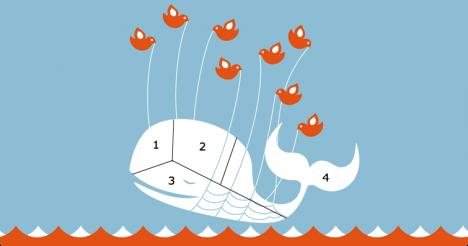 Twitter valfläsk